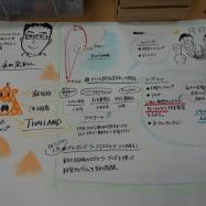 レッドベアの仕組み、海外の展開の活動報告(永田 宏和さん)